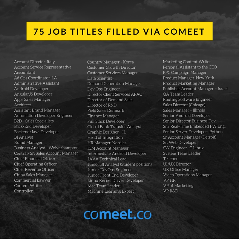 Flexible Recruiting - 75 Jobs filled using Comeet