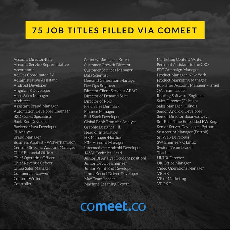 Flexible Recruiting - 75 Jobs filled using Comeet