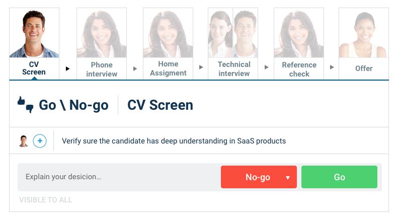 Candidate Screening Example